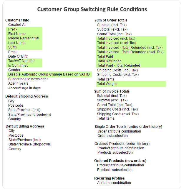 customer group switching rule conditions