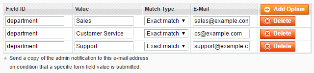 conditional admin notification recipient