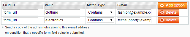 conditional recipient based on form url