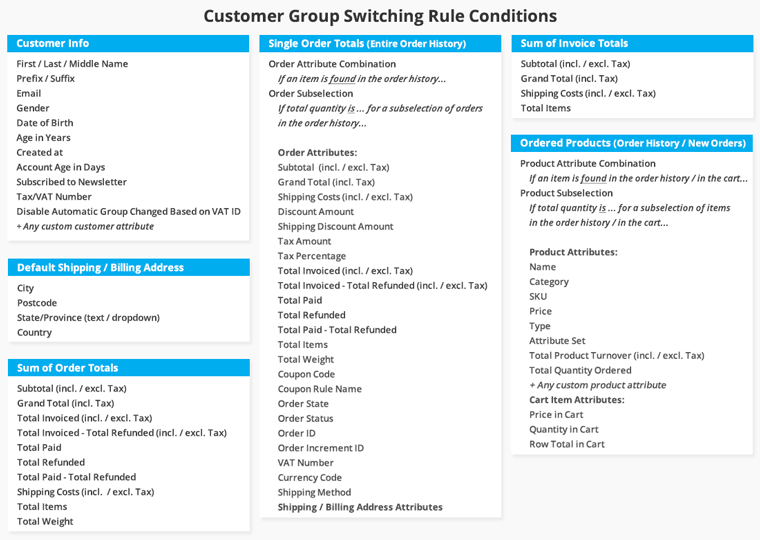 group switching rule conditions