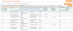 magento automatic customer group switching extension